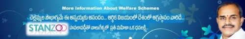 A.P Government Welfare Schemes by Dr.Y.S.R.Reddy